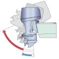 Извънбордов двигател YAMAHA F100FETL - широкообхватен и мощен Power Trim & Tilt плюс функция за движение в плитки води