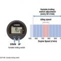 Извънбордов двигател YAMAHA F100FETL - контрол на оборотите в стъпки през 50 rpm